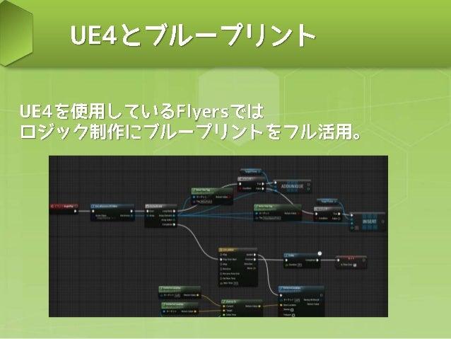 ゲームエンジンを活用して同人ゲームを完成させるノウハウについて