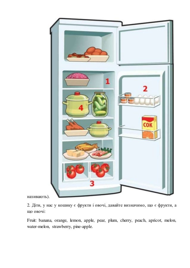 називають). 2. Діти, у нас у кошику є фрукти і овочі, давайте визначимо, що є фрукти, а що овочі: Fruit: banana, orange, l...