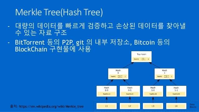 Merkle Tree(Hash Tree) - 대량의 데이터를 빠르게 검증하고 손상된 데이터를 찾아낼 수 있는 자료 구조 - BitTorrent 등의 P2P, git 의 내부 저장소, Bitcoin 등의 BlockChai...