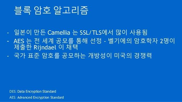 블록 암호 알고리즘 - 일본이 만든 Camellia 는 SSL/TLS에서 많이 사용됨 - AES 는 전 세계 공모를 통해 선정 - 벨기에의 암호학자 2명이 제출한 Rijndael 이 채택 - 국가 표준 암호를 공모하는 ...