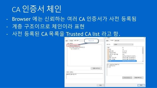 CA 인증서 체인 - Browser 에는 신뢰하는 여러 CA 인증서가 사전 등록됨 - 계층 구조이므로 체인이라 표현 - 사전 등록된 CA 목록을 Trusted CA list 라고 함.