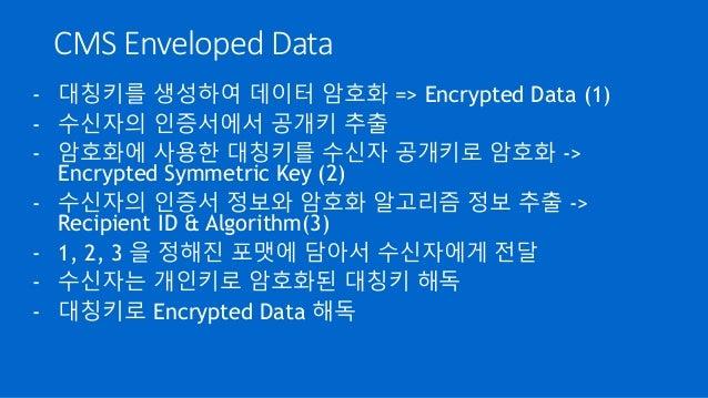 CMS Enveloped Data - 대칭키를 생성하여 데이터 암호화 => Encrypted Data (1) - 수신자의 인증서에서 공개키 추출 - 암호화에 사용한 대칭키를 수신자 공개키로 암호화 -> Encrypted...