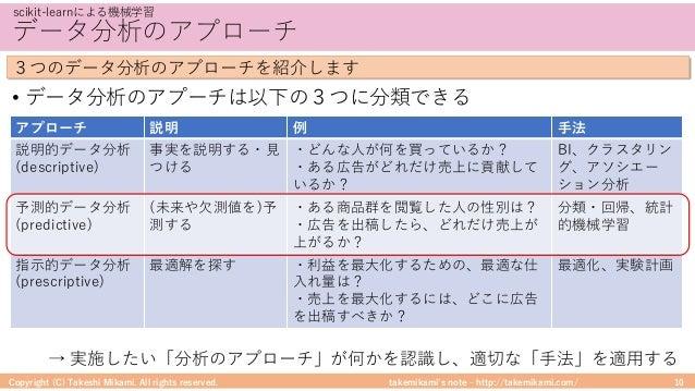 takemikami's note ‒ http://takemikami.com/ データ分析のアプローチ • データ分析のアプーチは以下の3つに分類できる Copyright (C) Takeshi Mikami. All rights r...