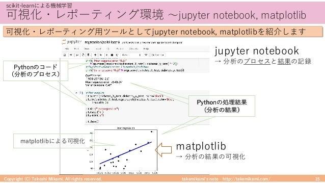 takemikami's note ‒ http://takemikami.com/ 可視化・レポーティング環境 〜jupyter notebook, matplotlib Copyright (C) Takeshi Mikami. All r...