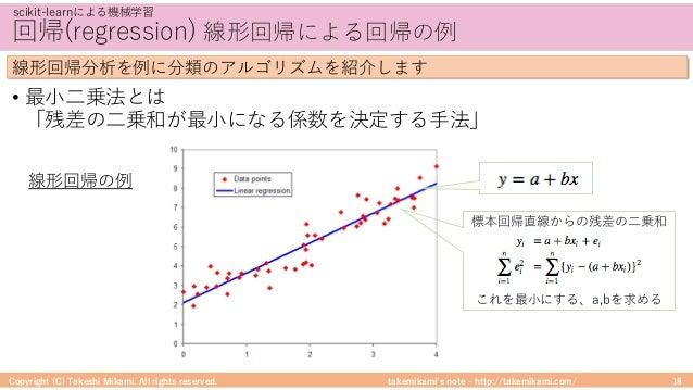 takemikami's note ‒ http://takemikami.com/ 回帰(regression) 線形回帰による回帰の例 • 最⼩⼆乗法とは 「残差の⼆乗和が最⼩になる係数を決定する⼿法」 Copyright (C) Take...