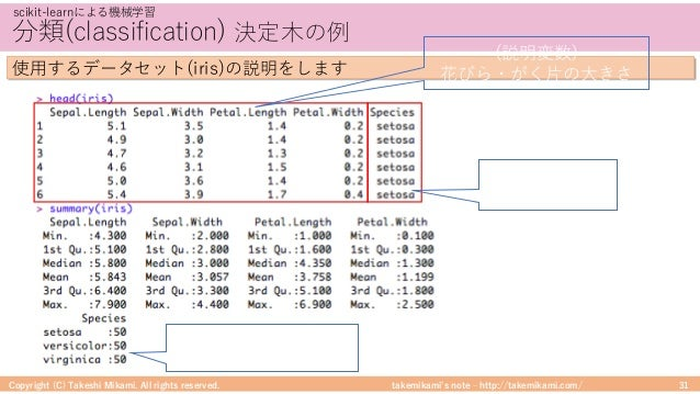 takemikami's note ‒ http://takemikami.com/ 分類(classification) 決定⽊の例 Copyright (C) Takeshi Mikami. All rights reserved. 31 ...