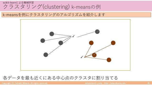 takemikami's note ‒ http://takemikami.com/ クラスタリング(clustering) k-meansの例 Copyright (C) Takeshi Mikami. All rights reserved...