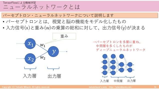takemikami's note ‒ http://takemikami.com/ ニューラルネットワークとは • パーセプトロンとは、視覚と脳の機能をモデル化したもの • ⼊⼒信号(x)と重み(w)の乗算の総和に対して、出⼒信号(y)が決ま...