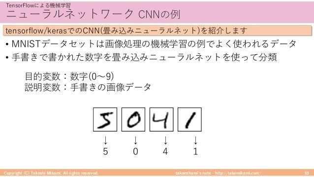 takemikami's note ‒ http://takemikami.com/ ニューラルネットワーク CNNの例 Copyright (C) Takeshi Mikami. All rights reserved. 53 TensorF...