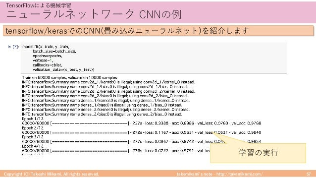 takemikami's note ‒ http://takemikami.com/ ニューラルネットワーク CNNの例 Copyright (C) Takeshi Mikami. All rights reserved. 57 TensorF...