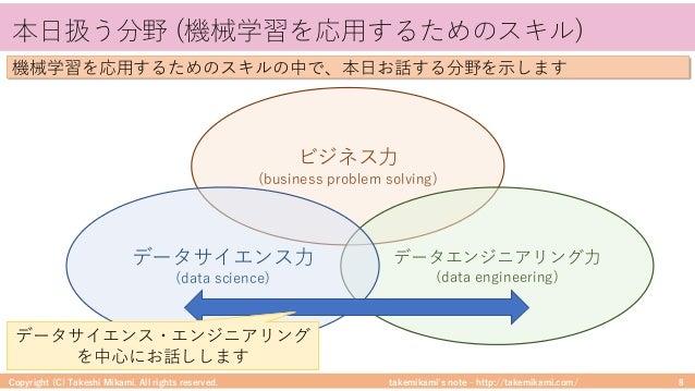takemikami's note ‒ http://takemikami.com/ 本⽇扱う分野 (機械学習を応⽤するためのスキル) Copyright (C) Takeshi Mikami. All rights reserved. 8 ビ...