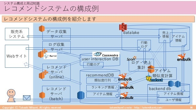 takemikami's note ‒ http://takemikami.com/ レコメンドシステムの構成例 Copyright (C) Takeshi Mikami. All rights reserved. 86 システム構成と周辺知識...
