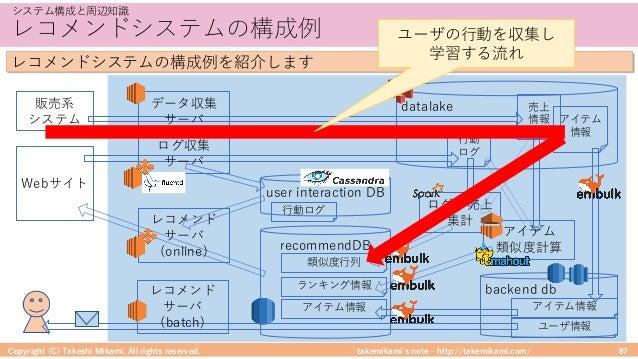 takemikami's note ‒ http://takemikami.com/ レコメンドシステムの構成例 Copyright (C) Takeshi Mikami. All rights reserved. 87 システム構成と周辺知識...