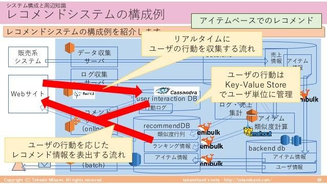 takemikami's note ‒ http://takemikami.com/ レコメンドシステムの構成例 Copyright (C) Takeshi Mikami. All rights reserved. 88 システム構成と周辺知識...