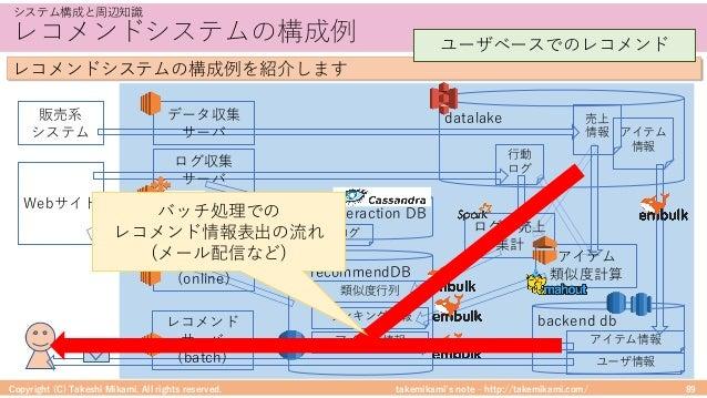 takemikami's note ‒ http://takemikami.com/ レコメンドシステムの構成例 Copyright (C) Takeshi Mikami. All rights reserved. 89 システム構成と周辺知識...