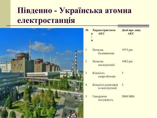 Українська ядерна енергетика – молода галузь Slide 3
