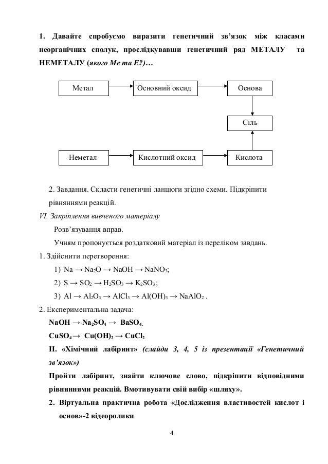1. Давайте спробуємо виразити генетичний зв'язок між класами неорганічних сполук, прослідкувавши генетичний ряд МЕТАЛУ та ...