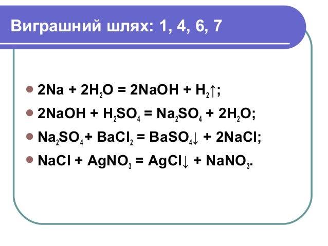 Виграшний шлях: 1, 4, 6, 7 2Na + 2H2O = 2NaOH + H2↑; 2NaOH + H2SO4 = Na2SO4 + 2H2O; Na2SO4 + BaCl2 = BaSO4↓ + 2NaCl; N...