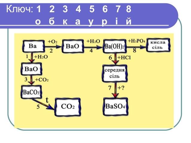 Ключ: 1 2 3 4 5 6 7 8 о б к а у р і й