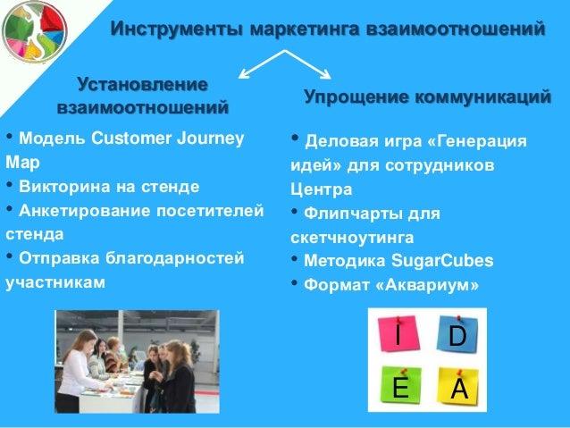 Дипломная работа на тему Маркетинговые инновации в mice индустрии  Спасибо за внимание