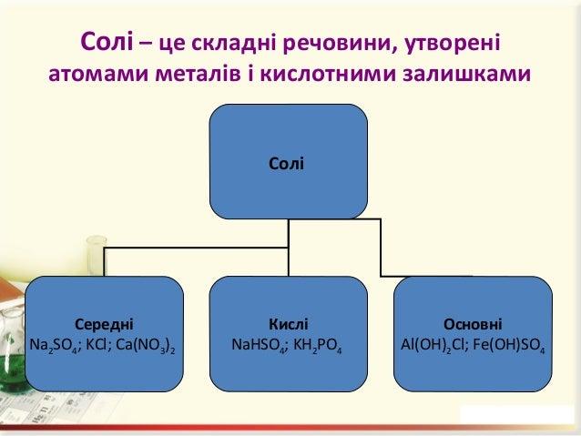 Солі • Середні – це продукти повного заміщення всіх атомів Гідрогену кислоти на атоми метелічного елемента (чи металоподіб...
