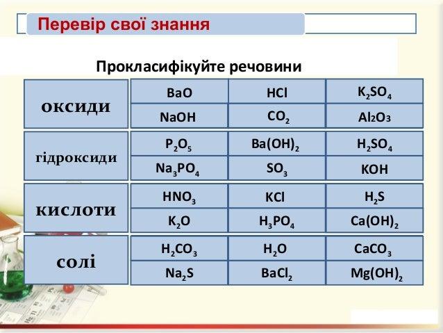 Генетичний зв'язок це зв'язок між речовинами різних класів, що ґрунтується на взаємоперетворенні речовин і показує походже...