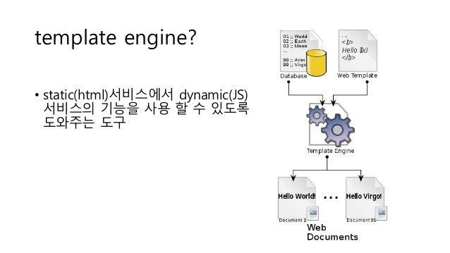 Java script template engine java script template engine 2 template pronofoot35fo Choice Image