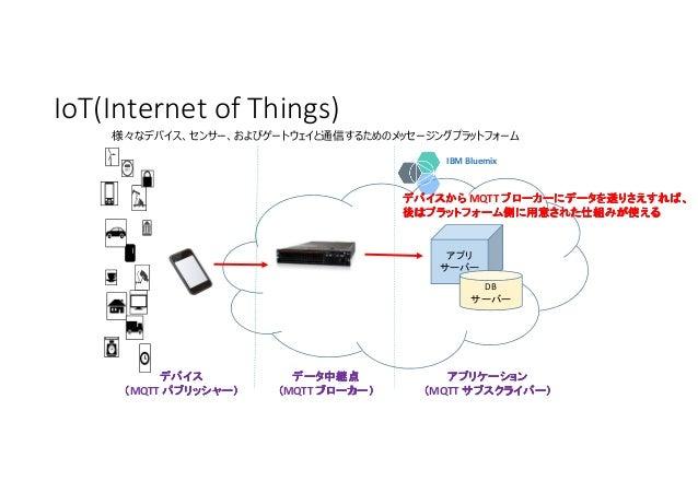 IBM Bluemix IoT(Internet of Things) 様々なデバイス、センサー、およびゲートウェイと通信するためのメッセージングプラットフォーム デバイスデバイスデバイスデバイス ((((MQTT パブリッシャー)パブリッシャ...