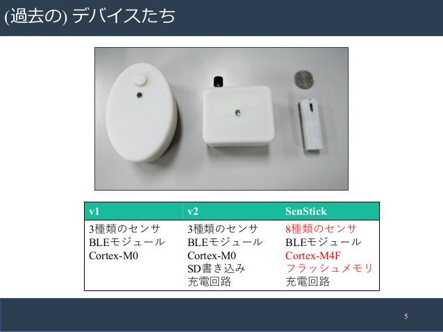 (過去の) デバイスたち 5 v1 v2 SenStick 3種類のセンサ BLEモジュール Cortex-M0 3種類のセンサ BLEモジュール Cortex-M0 SD書き込み 充電回路 8種類のセンサ BLEモジュール Cortex-M4...