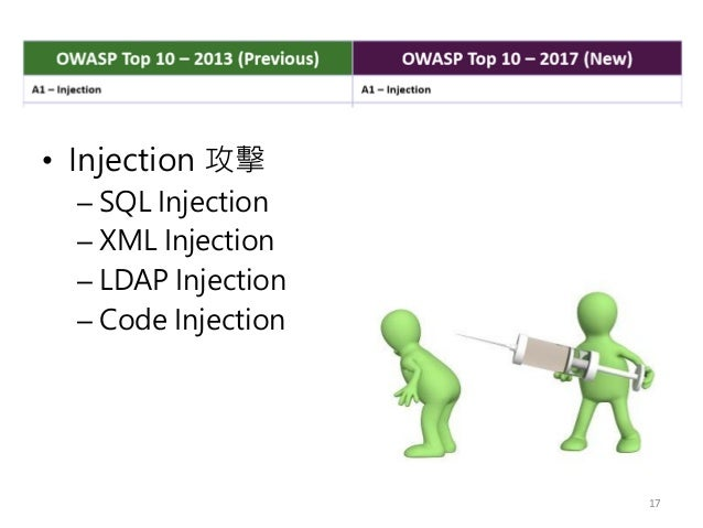 • Injection 攻擊 – SQL Injection – XML Injection – LDAP Injection – Code Injection 17