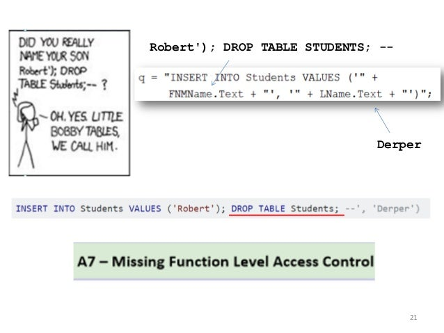 21 Robert'); DROP TABLE STUDENTS; -- Derper
