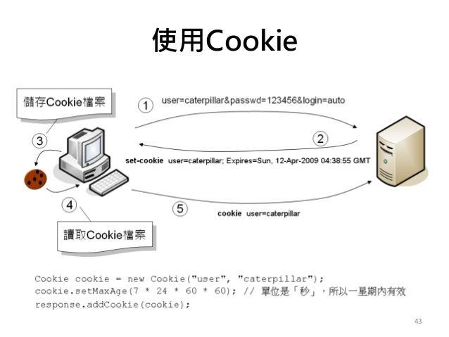 使用Cookie 43