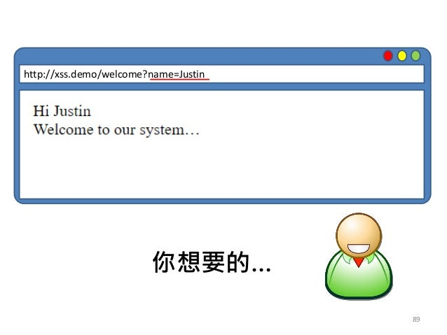 89 http://xss.demo/welcome?name=Justin 你想要的…
