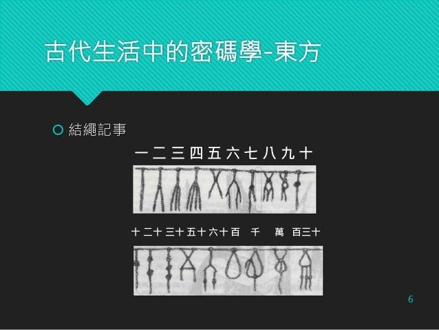 古代生活中的密碼學-東方 6  結繩記事 一 二 三 四 五 六 七 八 九 十 十 二十 三十 五十 六十 百 千 萬 百三十