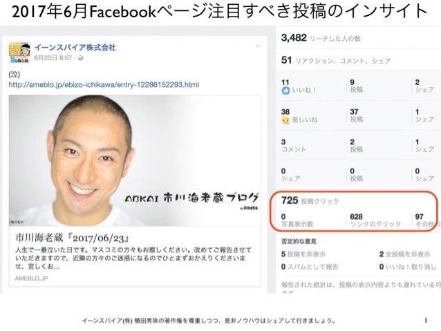 1イーンスパイア(株) 横田秀珠の著作権を尊重しつつ、是非ノウハウはシェアして行きましょう。 2017年6月Facebookページ注目すべき投稿のインサイト