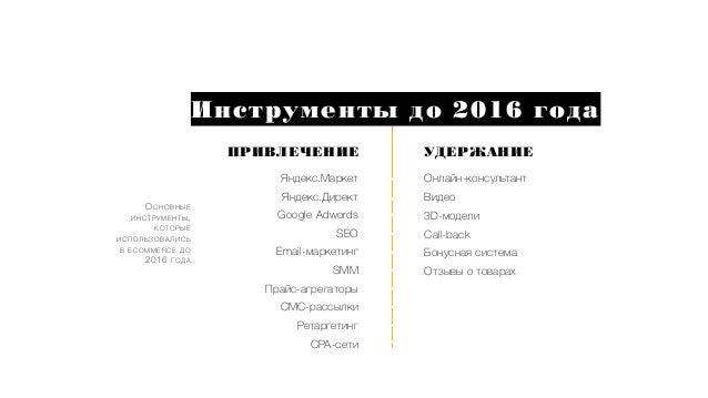 Инструменты до 2016 года ОСНОВНЫЕ ИНСТРУМЕНТЫ, КОТОРЫЕ ИСПОЛЬЗОВАЛИСЬ В ECOMMERCE ДО 2016 ГОДА ПРИВЛЕЧЕНИЕ УДЕРЖАНИЕ Яндек...