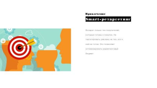 Привлечение Smart-ретаргетинг Возврат только тех покупателей, которые готовы к покупке. Не таргетировать рекламу на тех, к...