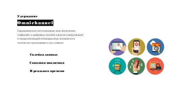 Удержание Omnichannel Одновременное использование всех физических (оффлайн) и цифровых (онлайн) каналов коммуникаций и пре...