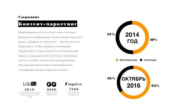 Удержание Контент-маркетинг Информационный поток стал очень плотным. Внимание к информации тяжело конвертируется в деньги....