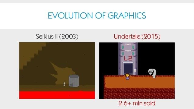 EVOLUTION OF GRAPHICS Seiklus II (2003) Undertale (2015) 2.6+ mln sold