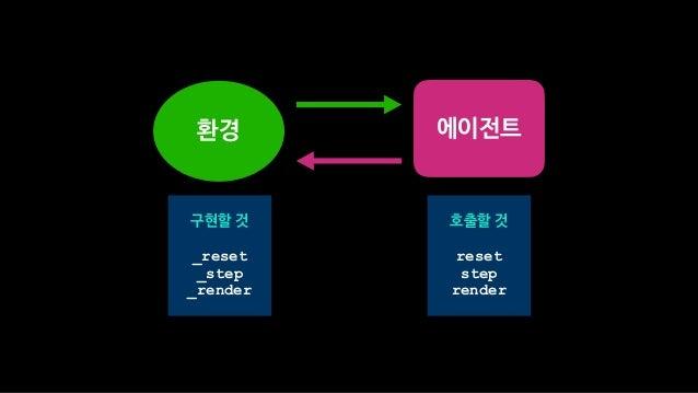 환경 에이전트 구현할 것  _reset _step _render 판단 후 동작 상태와 보상 호출할 것  reset step render