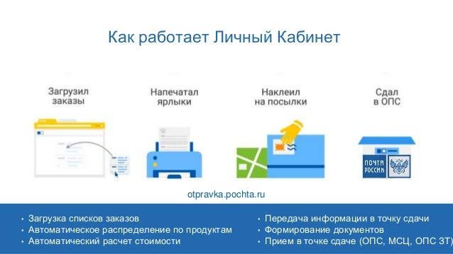 Как работает Личный Кабинет otpravka.pochta.ru • Загрузка списков заказов • Автоматическое распределение по продуктам • Ав...
