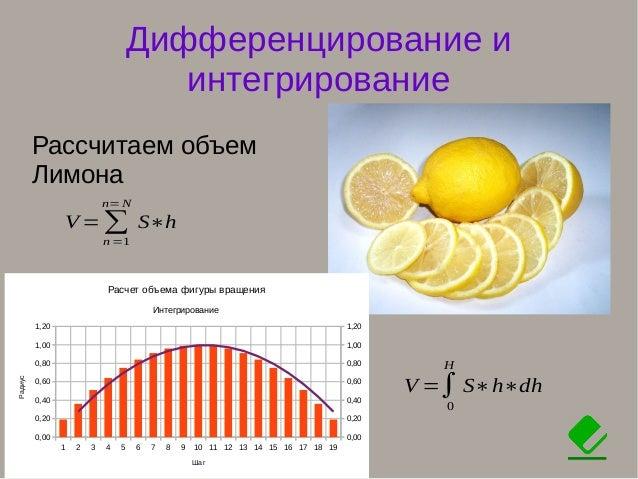 Дифференцирование и интегрирование Рассчитаем объем Лимона V = ∑ n =1 n= N S∗h 1 2 3 4 5 6 7 8 9 10 11 12 13 14 15 16 17 1...