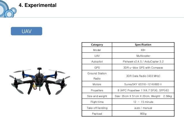 Smart Camera UAV를 이용한 오픈소스 기반의 자동촬용 및 UAV image 처리시스템 개발