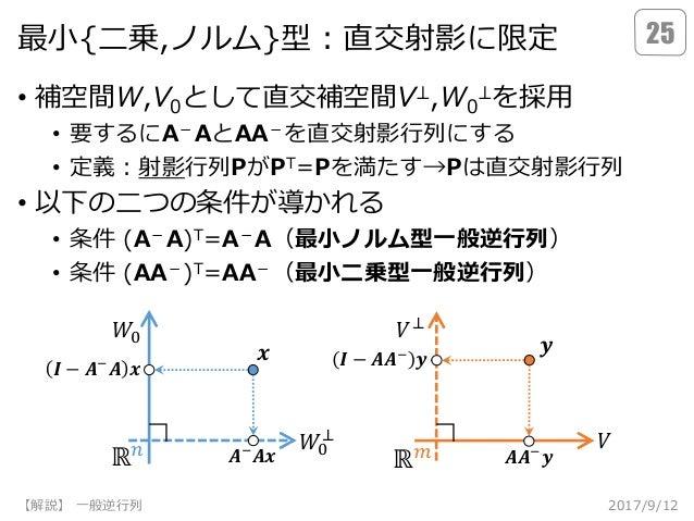 【解説】 一般逆行列