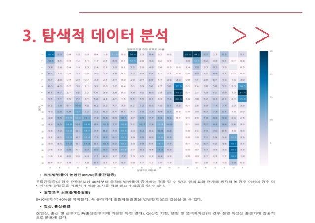 3. 탐색적 데이터 분석
