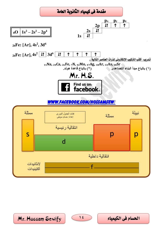 14 الكيمياء فى احلسامMr. Hossam Sewify العامة الثانوية كيمياء فى مقدمة 8O 1s2 – 2s2 – 2p4 26Fe: [Ar], 4s2 ...