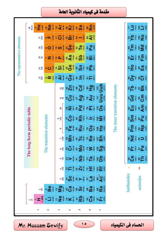 15 الكيمياء فى احلسامMr. Hossam Sewify العامة الثانوية كيمياء فى مقدمة