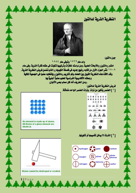 1 | P a g e النظريةالذريةلدالتون :دالتون جون عام ولد1766عام وتوفى1844 عام وفى ،الذرية فكرةعقل...