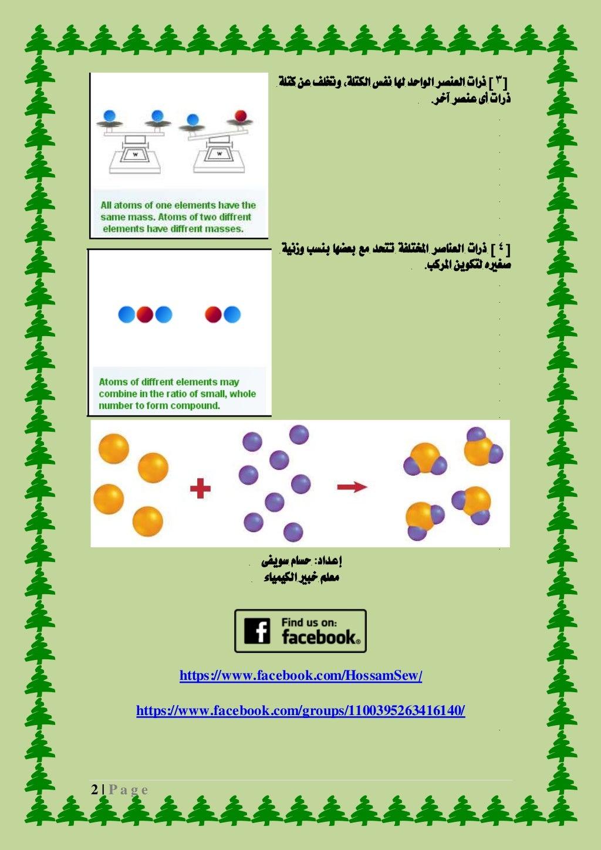 2 | P a g e [3كتلة عن وختلف ،الكتلة نفس هلا الواحد العنصر ذرات ] .آخر عنصر أى ذرات [4بنسب بعض...